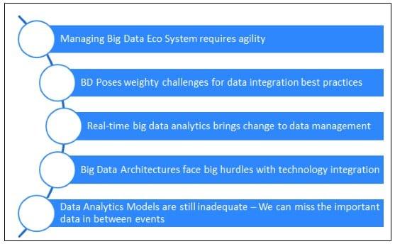 Critical Data Challenges