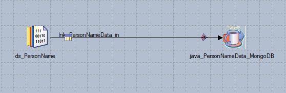 Loading Person Name info into MongoDB