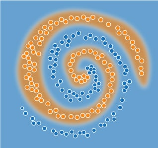 The Double Spiral